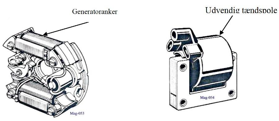Generatoranker